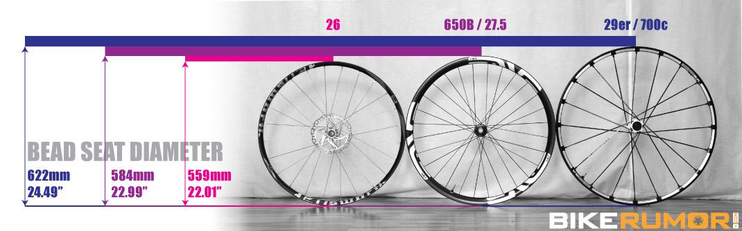 Mountain Bike Wheel Size Diameter Comparison