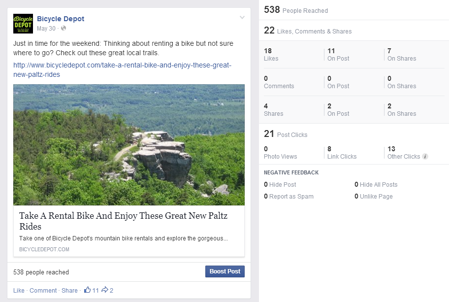 Facebook Analytic Data for a post about Minnewaska State Park