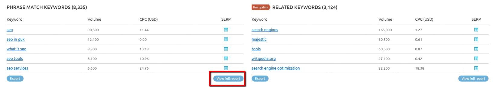 16-keyword-research