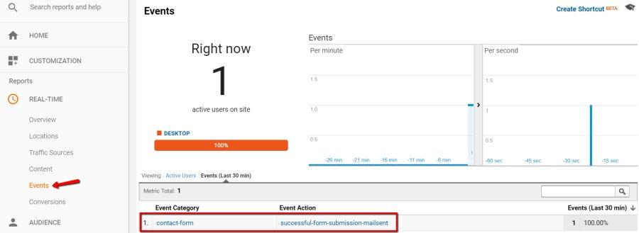 Cài đặt Google Tag Manager theo 2 cách và khắc phục lỗi thường gặp 50
